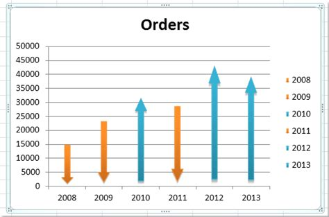 can you use arrows to show trends in excel insert trend arrows on excel how to add arrows to line