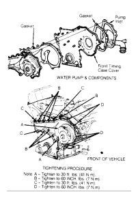 1990 Cadillac Deville Water Pump: How Do You Replace the
