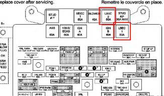 2003 gmc fuse box diagram autos post