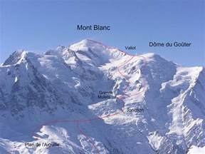 extraordinary speed record on mont blanc climbing