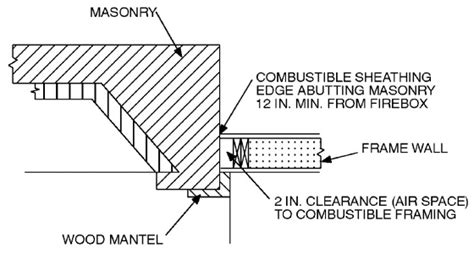 irc section 1001 chapter 10 chimneys and fireplaces irc 2012 upcodes