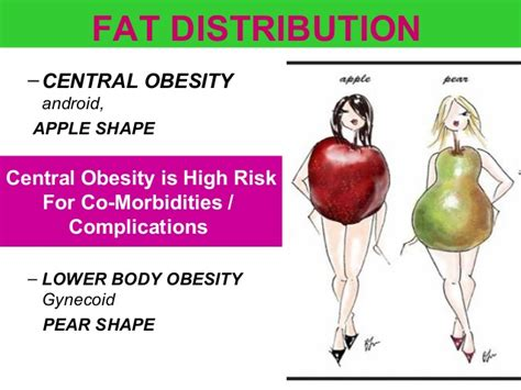 android obesity obesity in by dr sharda jain presented on 17th august 14 at d