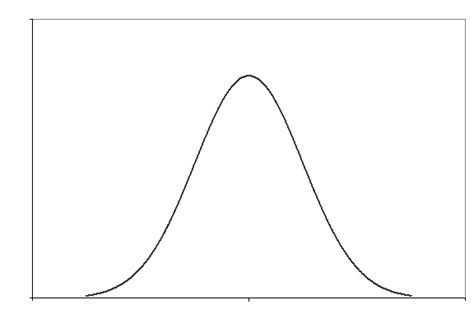 R Drawing Normal Distribution by Con 38 1 Lab 31 Ukip 16 1 Ldem 5 1
