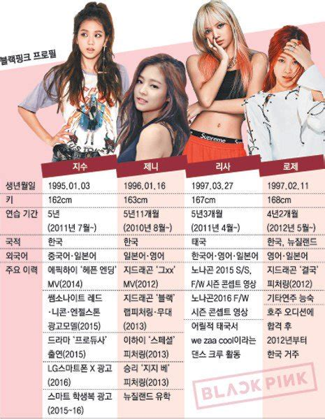 Blackpink Weight | ant waists galore allkpop forums