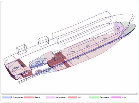boat layout design software results