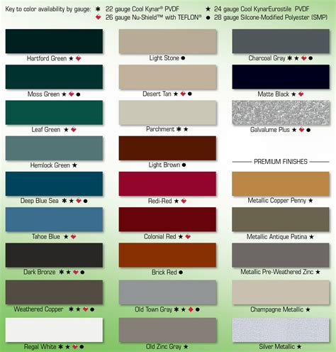 metal roof colors roofing gutter colors d hughes roofing puget sound