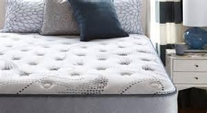 boise mattress innerspring mattress