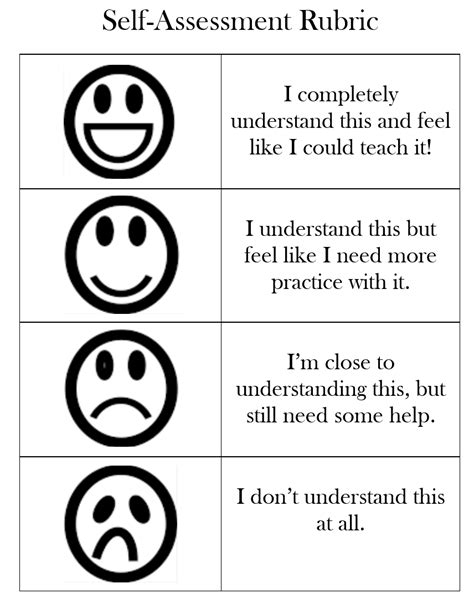 self assessment rubrics why use them in the math class smathsmarts