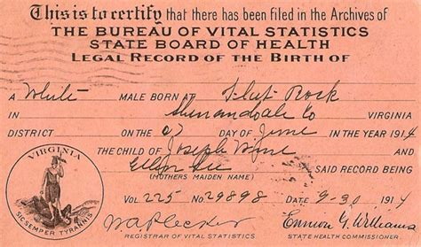 Are Certificates Record In Virginia Cliotropic Research Birth Certificate Postcard Virginia September June 1914