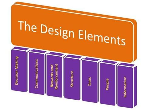 design elements hierarchy 13 best images about organizational design concepts on