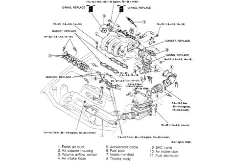 small engine maintenance and repair 1995 mazda mx 6 auto manual intake manifold
