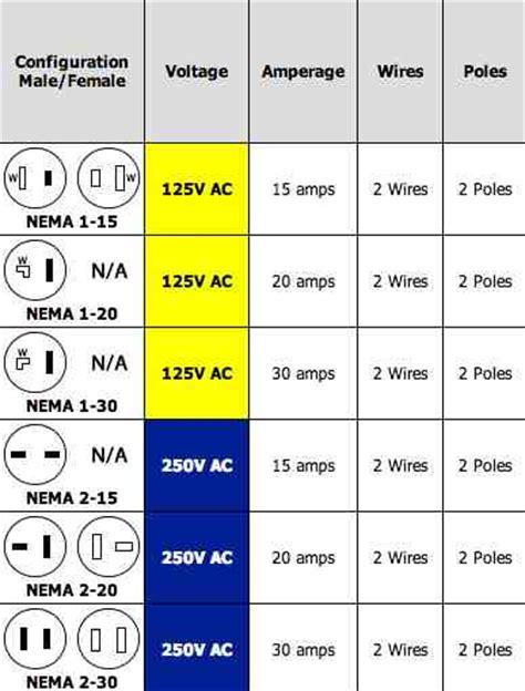 240 volt 15 compressor wiring 33 wiring diagram
