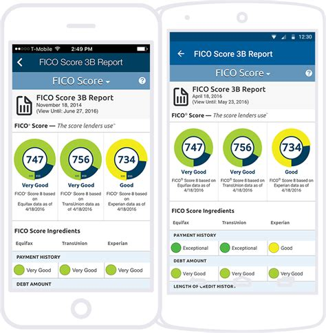Get Your Kit And Score A New From 3 credit reports fico scores 3b credit report myfico
