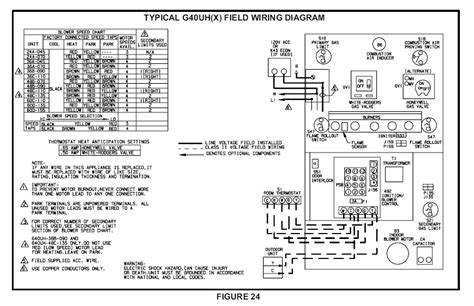 der with thermostat wiring diagram der get free