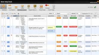 Help Desk Database Template by It Help Desk Software Service Desk Solarwinds