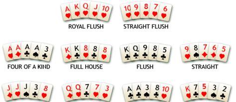 poker texas holdem kombinace poker arenacz
