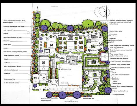 homestead feature garden designers roundtable