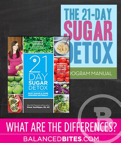 21 Day Sugar Detox Pdf by Diane Sanfilippo New York Times Bestselling Author Of