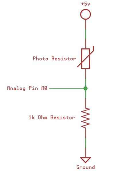 photoresistor light circuit create your own web of things using the netduino plus and thingspeak 171 thingspeak community