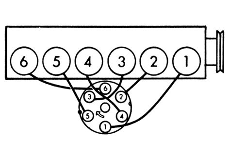 chevy 235 firing order diagram dist cap and rotor replace question jeep forum