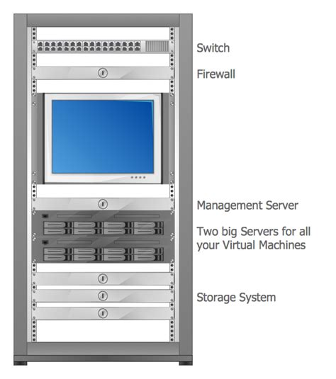 Rate The Rack by Network Diagramming Software For Design Rack Diagrams