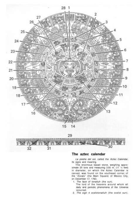 Aztec Calendar Meaning Aztec Calendar Meaning History Aztec