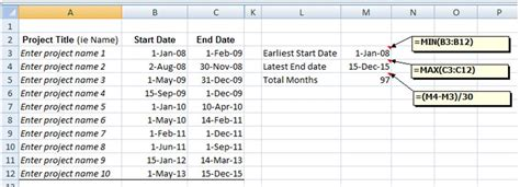 Trip Generation Spreadsheet by How To Create Your Own Pmp Application Worksheet