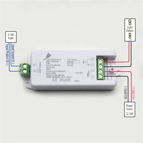 lutron dimmable switch wiring diagram aprilaire wiring