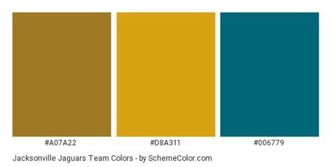 jacksonville jaguars colors jacksonville jaguars team color scheme 187 brand and logo