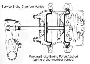 Truck Air Brake System Animation Http Www Truckt Air Brake Chambers Explained