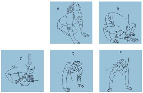 traitement du vertige de position la man蜩uvre de la demi
