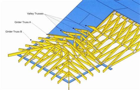 girder truss google search building parts roof