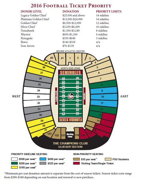 florida state stadium seating chart doak cbell stadium seating chart atlanta seminole club