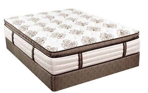 Matras King Koil World Edition king koil world edition mattress 1700 pillow top
