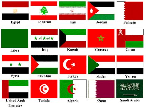 flags of the world middle east oasis home