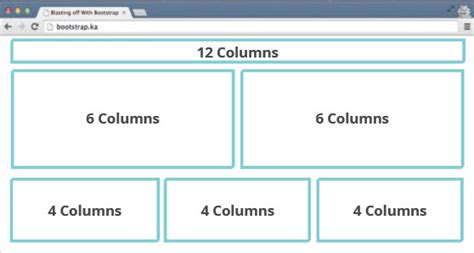 bootstrap tutorial row col bootstrap 2 class row col md x col md offset x