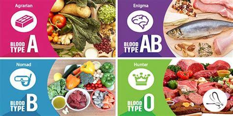 alimentazione in base al gruppo sanguigno 0 dieta dottor mozzi o gruppo sanguigno roba da donne