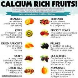 calcium rich foods health fitness