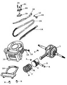 4 stroke 50cc motor scooter schematics 4 get free image about wiring diagram