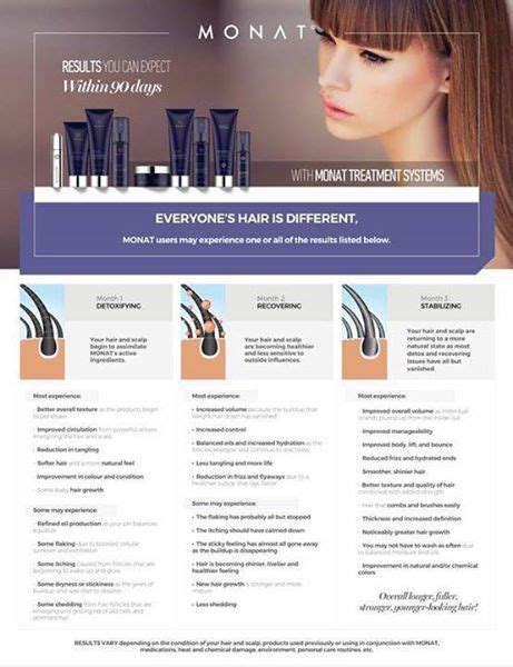 Does Fresh Hair Detox Shoo Work by 17 Best Images About Monat On Thinning Hair