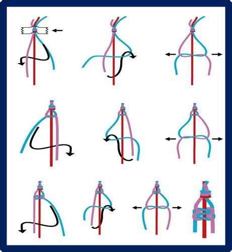 como hacer pulseras de macrame nudo plano procedimiento para elaborar una pulsera nudo plano de