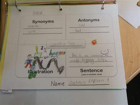 pattern after synonym the second graders are brainstorming synonyms and antonyms