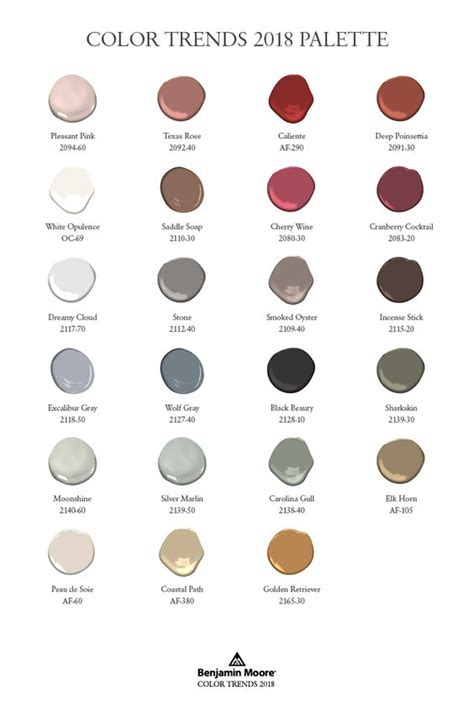 benjamin moore color of year and trends for 2016 2018 interior paint color trends
