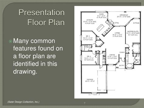 How To Read Floor Plans