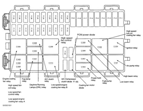 2003 ford focus fuse box diagram solved where is the fuse box for a 2004 ford focus 4dr