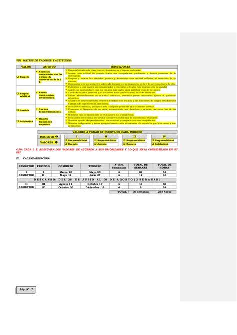 programacion anual unidades de aprendizaje y sesiones de aprendizaje 2016 minedu formatos de programaci 243 n anual de unidad y sesi 243 n de
