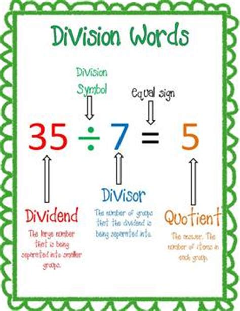 printable division poster division strategies on pinterest