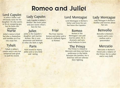theme songs for romeo and juliet characters benvolio montague quotes quotesgram