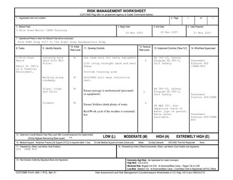 activity risk assessment template top result 63 army risk assessment worksheet