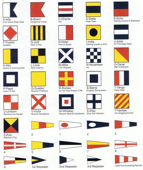 international boat flags nautical code flags buksir pinterest